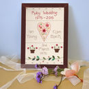 Personalised Wedding Anniversary Sampler