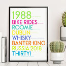 personalised gift for 30th NEON HUES