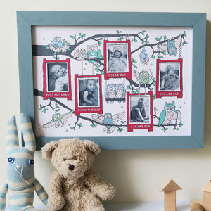 Baby Growth Photo Frame