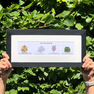 Personalised Four Seasons Print