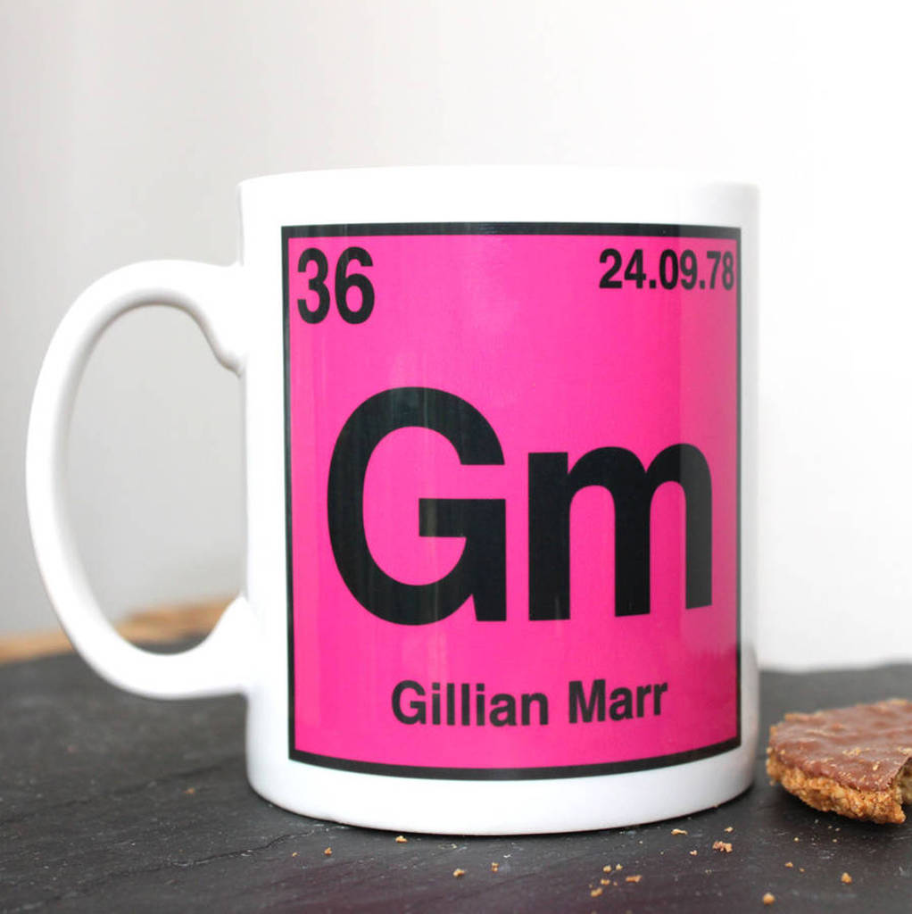 personalised periodic table mug - Periodic Table Mug Australia