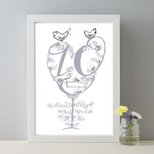 10th Wedding Anniversary Personalised Gift Print