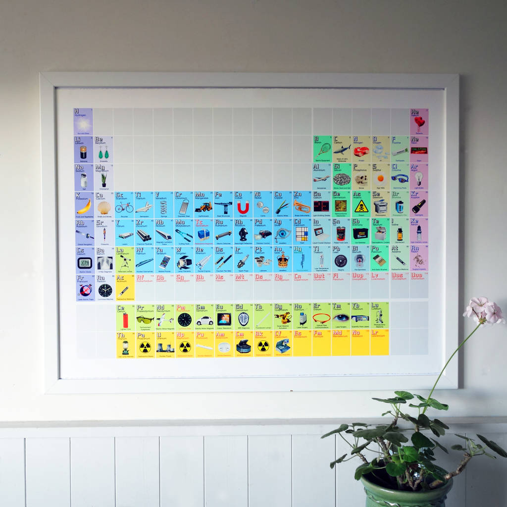 The illustrated periodic table fine art print by jacqui harrison the illustrated periodic table fine art print urtaz Choice Image