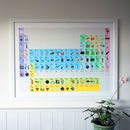 The Illustrated Periodic Table Fine Art Print