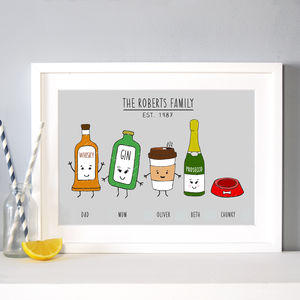 Personalised Family Print - shop by price