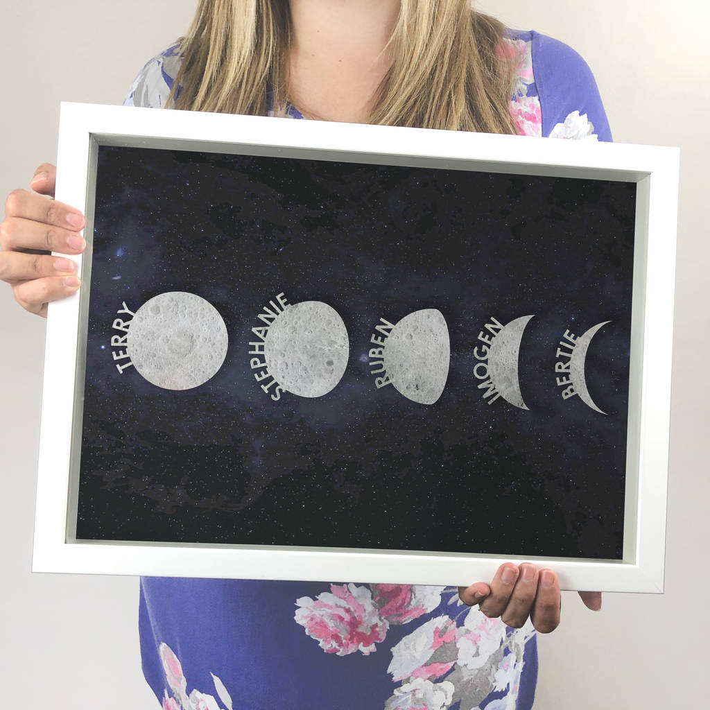 Personalised Names Moon Phases Papercut