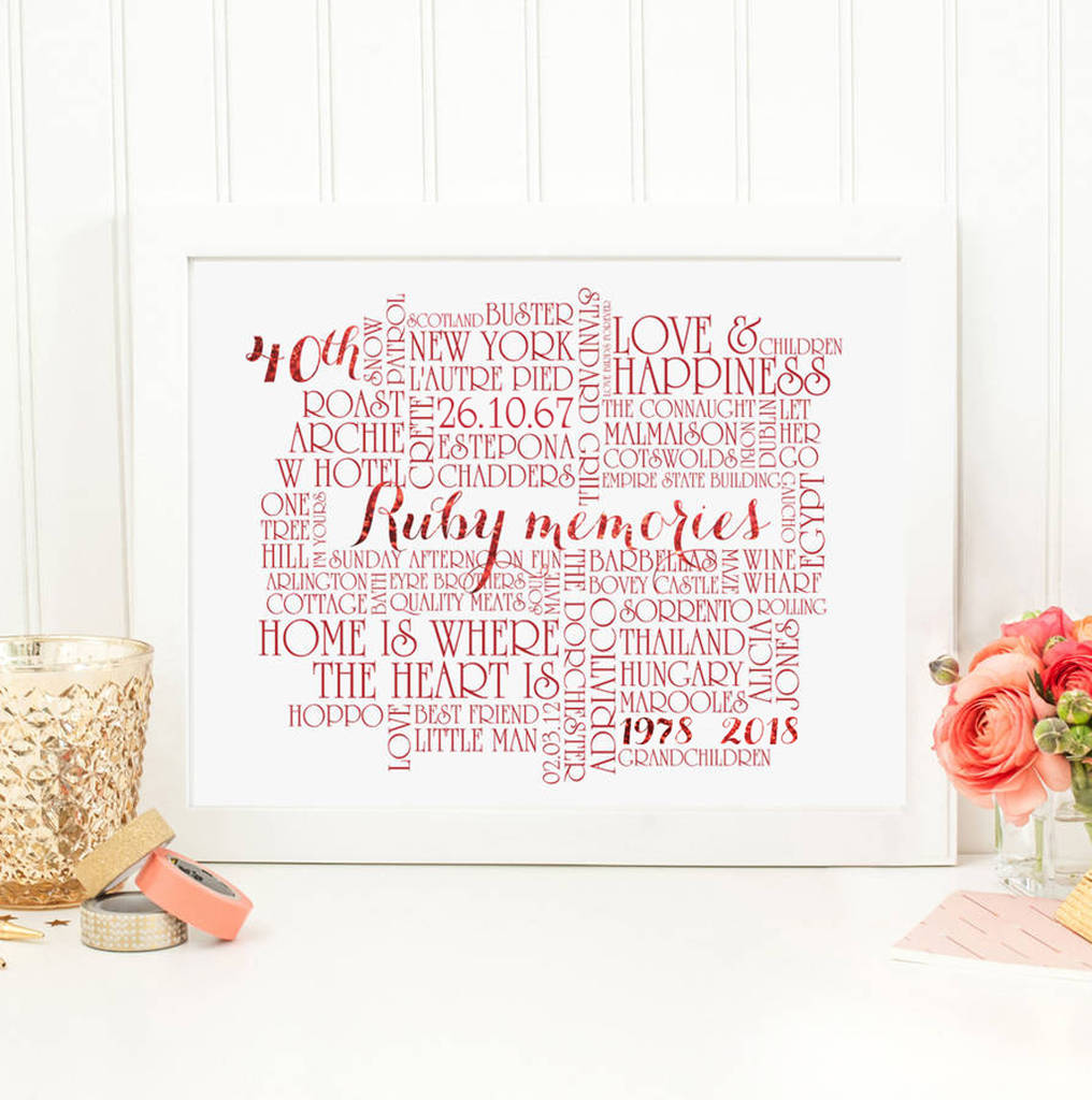 Personalised Ruby 40th Wedding Anniversary Print