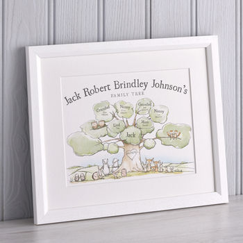 Childrens Bedroom Watercolour Animal Family Tree