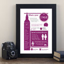50th Birthday 1968 Personalised Print