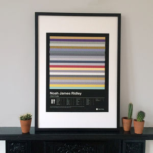 Personalised Dna Print - wish list