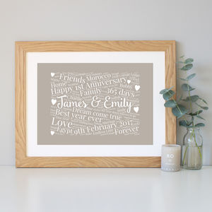 Personalised 1st Anniversary Word Art Gift
