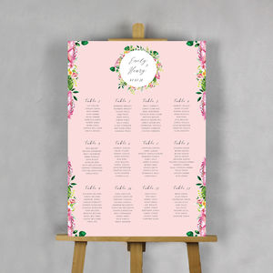 Watercolour Floral Wedding Table Plan