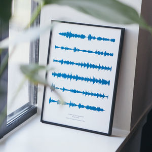 Personalised Favourite Song Soundwaves Print - christmas with free uk delivery