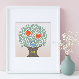 Personalised Tiny Happy Family Tree Print - personalised