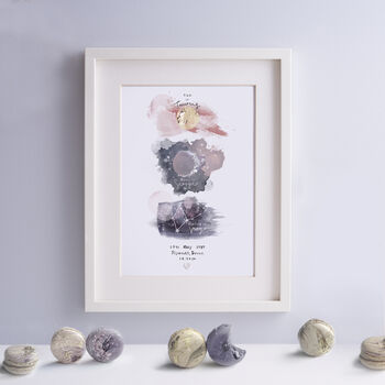 Personalised Zodiac 'Sun, Moon And Rising Signs' Print