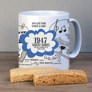 Personalised 1947 Mug For 70th Birthday