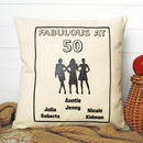 Celebrity Birthday Cushion