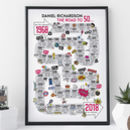 50th Birthday Personalised Print 'The Road To 50'