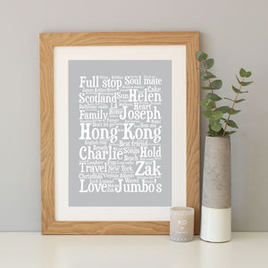Personalised Word Art Print - personalised