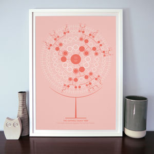 Personalised Family Tree Art Print: Five Generations - posters & prints