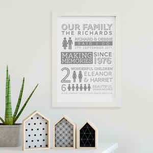Our Family Personalised Art Print - family & home