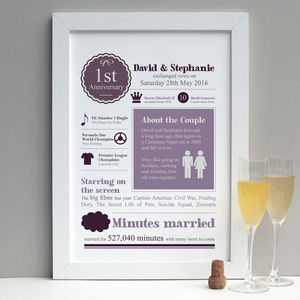 Personalised First Wedding Anniversary Print - shop by occasion