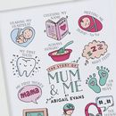 gift-for-mum-on-mothers-day