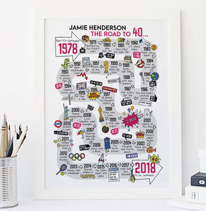 40th Birthday Personalised Print 'The Road To 40' - posters & prints