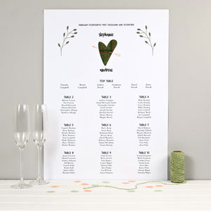Wedding Seating Table Plan: Tweed Design - room decorations