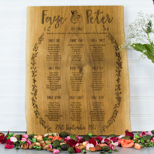 Personalised Leaf Design Oak Table Plan - table plans