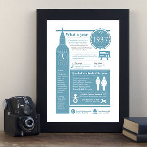 80th Birthday Personalised 1937 Print
