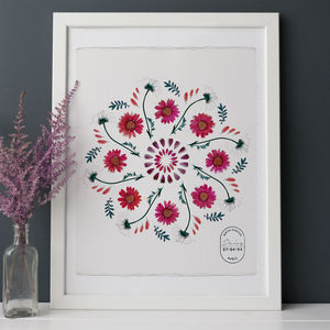 Birth Flower Mandala Personalised Print