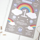 First Birthday Personalised Print Rainbow