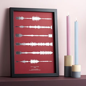 Metallic Personalised Favourite Song Sound Wave Print - our songs