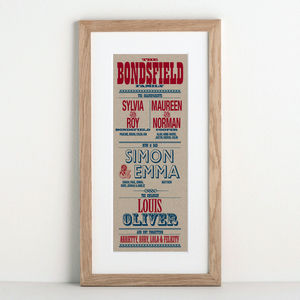 Personalised Typographic Family Tree Print - inspired by family