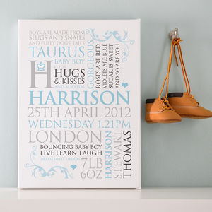 Personalised Baby Birth Announcement Art - children's room