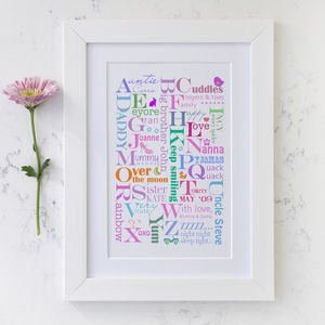 Personalised Alphabet Names Print