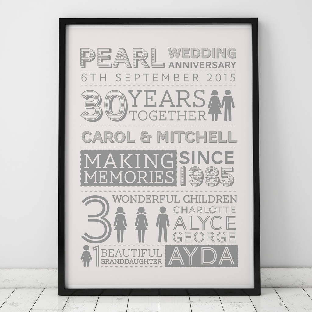gifts for 30th anniversary wedding
