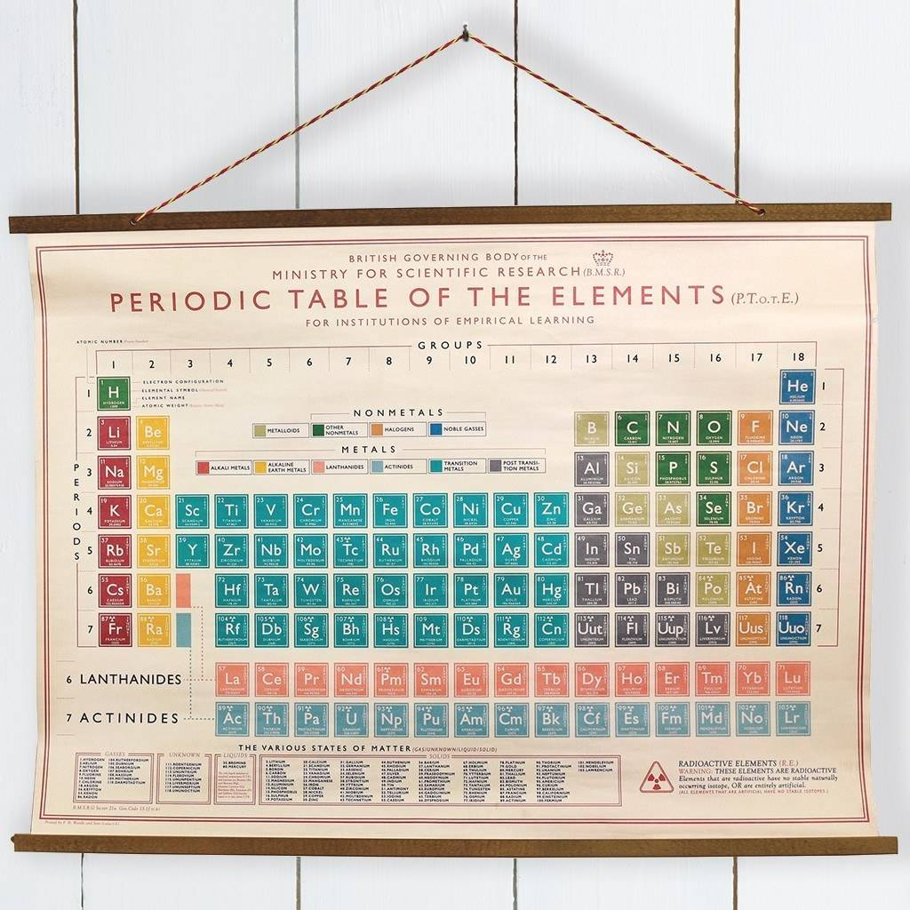 Periodic table wall chart print by i love retro notonthehighstreet periodic table wall chart print urtaz Images