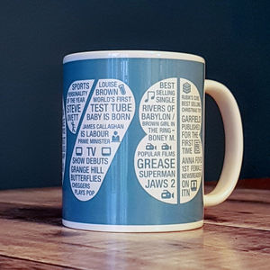 40th Birthday Mug Option To Personalise - mugs