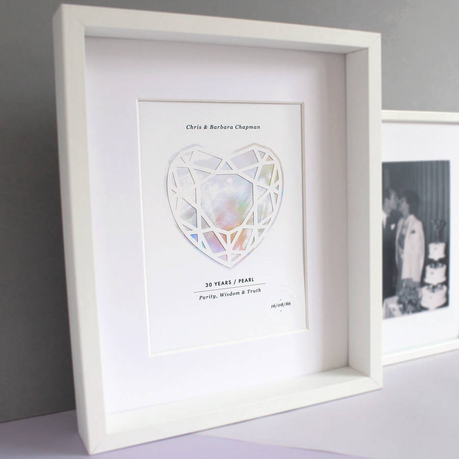 30th Wedding Pearl Anniversary Gifts Notonthehighstreet