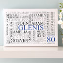 Personalised 80th Birthday Word Art