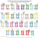 Personalised Welly Boot Family Tea Towel
