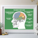 Inside Dad's Head personalised print