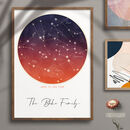 Personalised Family Constellation Watercolour Print