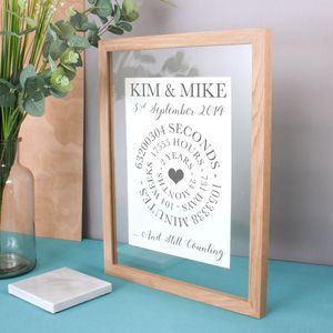 Cotton Anniversary Time Print - personalised gifts for couples