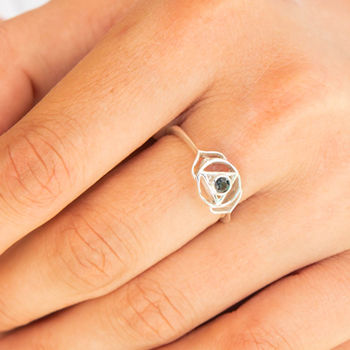 Third Eye Chakra Ring In Silver Or Gold