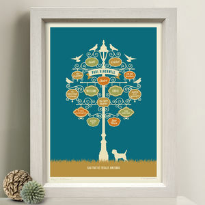 'Dad's Favourite Things' Personalised Gift Print