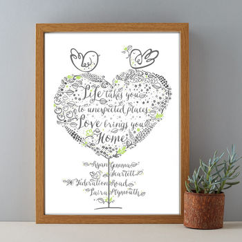 Personalised New Home Gift Print For Three