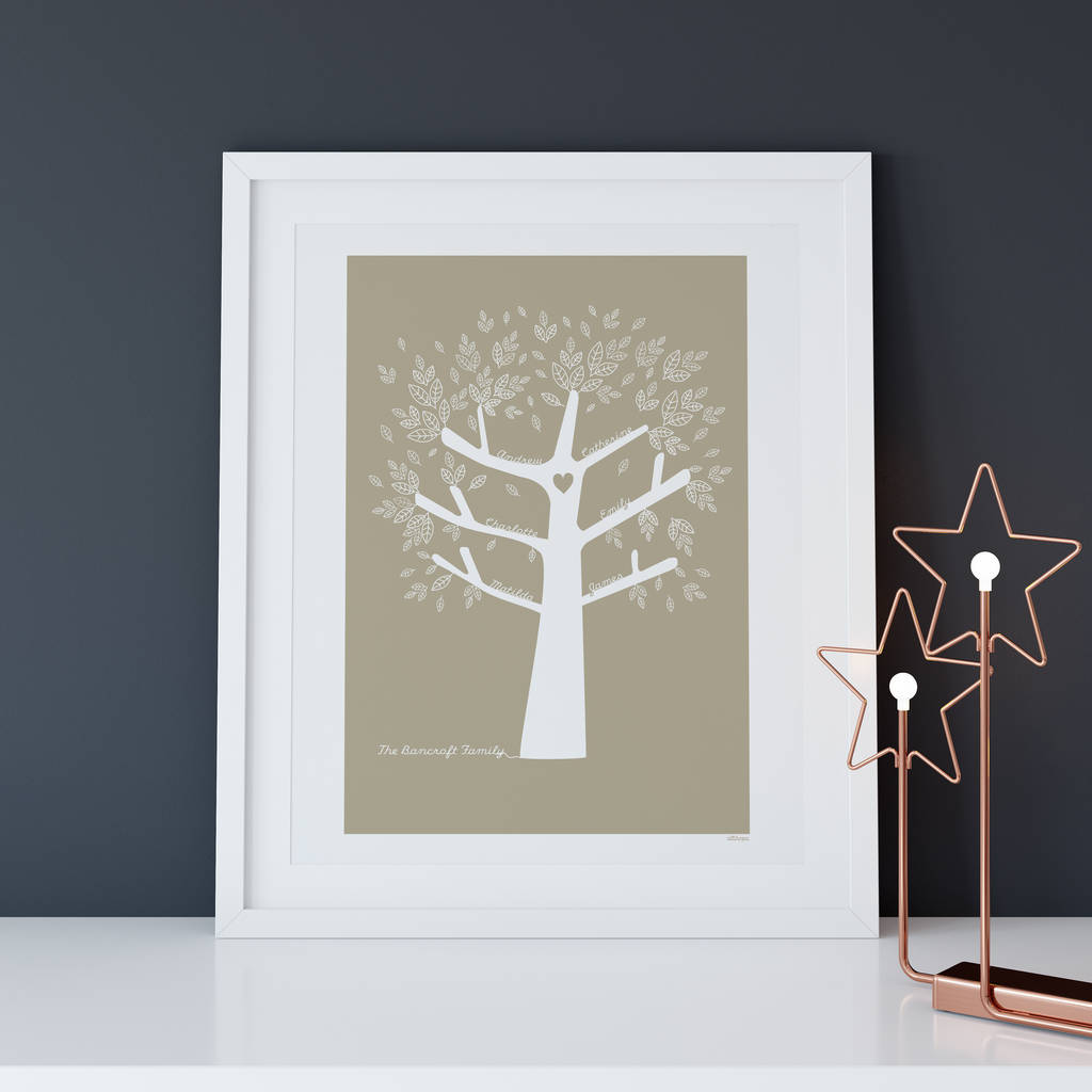 Personalised Family Tree Gift Print